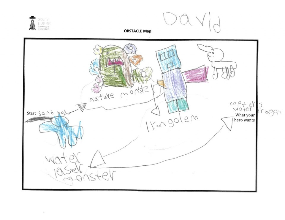Davids Obstacle Map